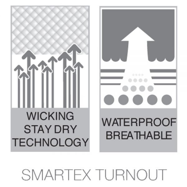Smartex Turnout Icons